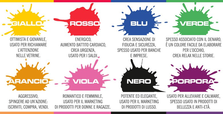 psicologia dei colori - marketing