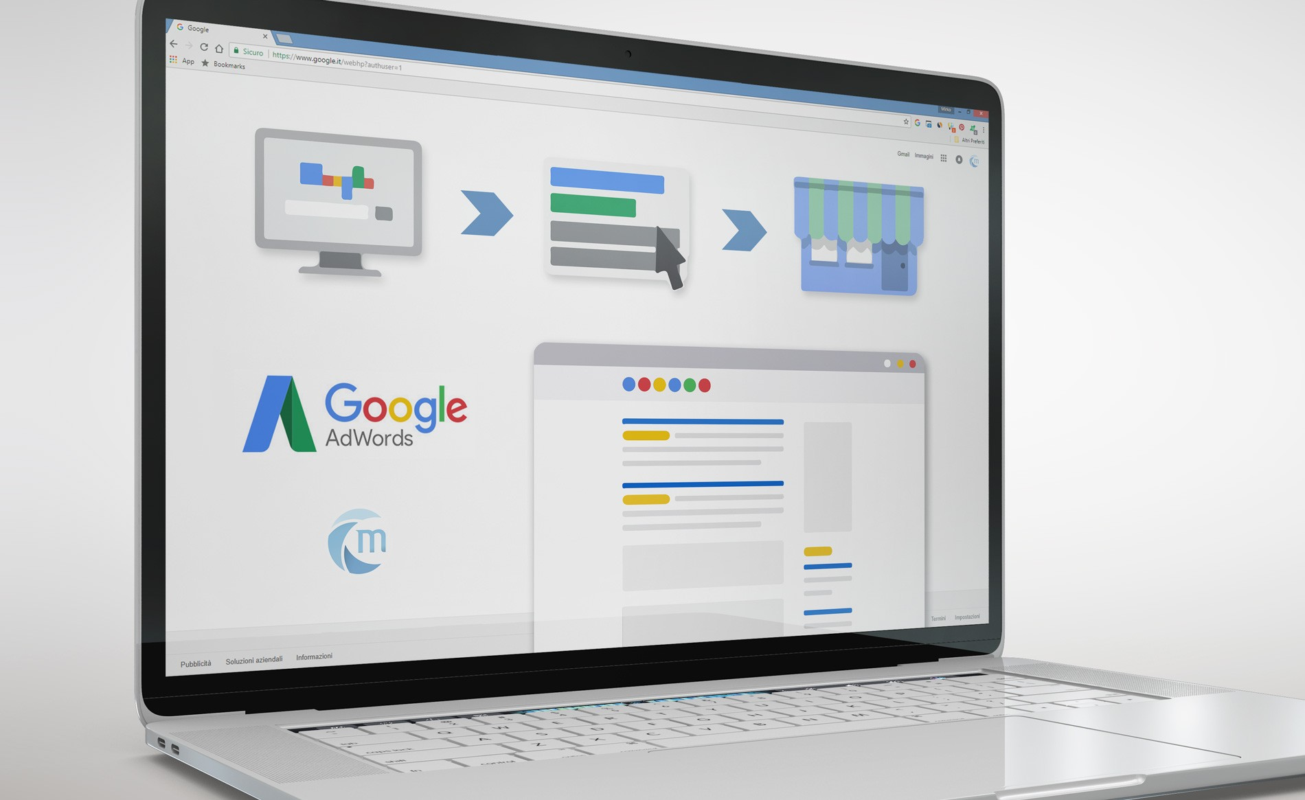 MANTHEA | Campagne marketing con Google AdWords - Lugano