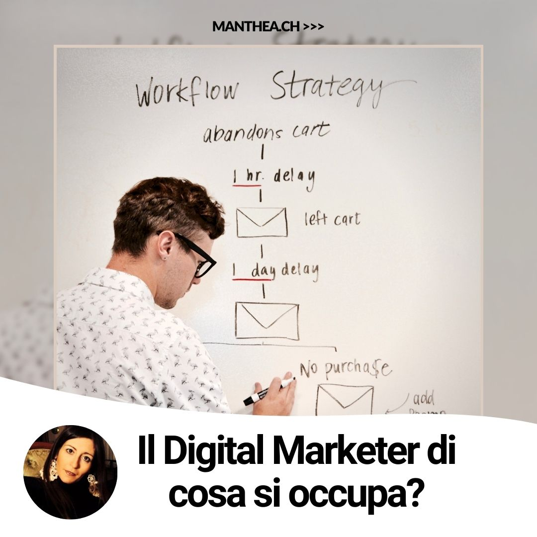 il digital marketer di cosa si occupa